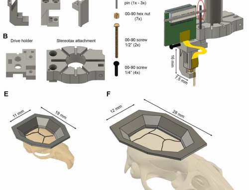Paper published in Bio-protocol: 3D-printed recoverable microdrive and base plate system for rodent electrophysiology
